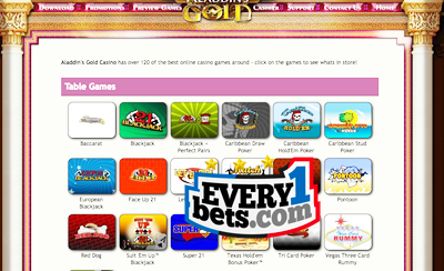The Football Pools Casino Review – Ratings and Reviews